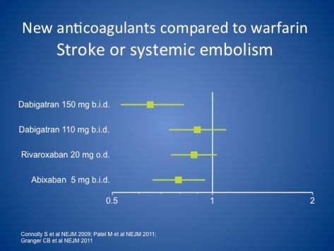 Stroke or Embolism